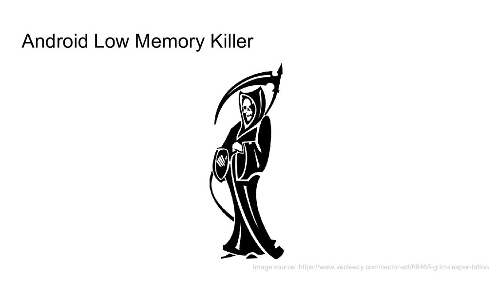 Android Low Memory Killer Image source: https:/...