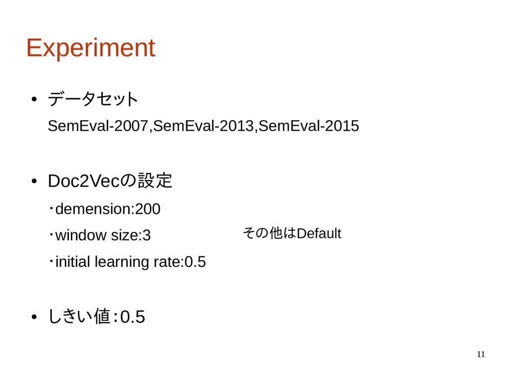 11 Experiment ● データセット SemEval-2007,SemEval-201...