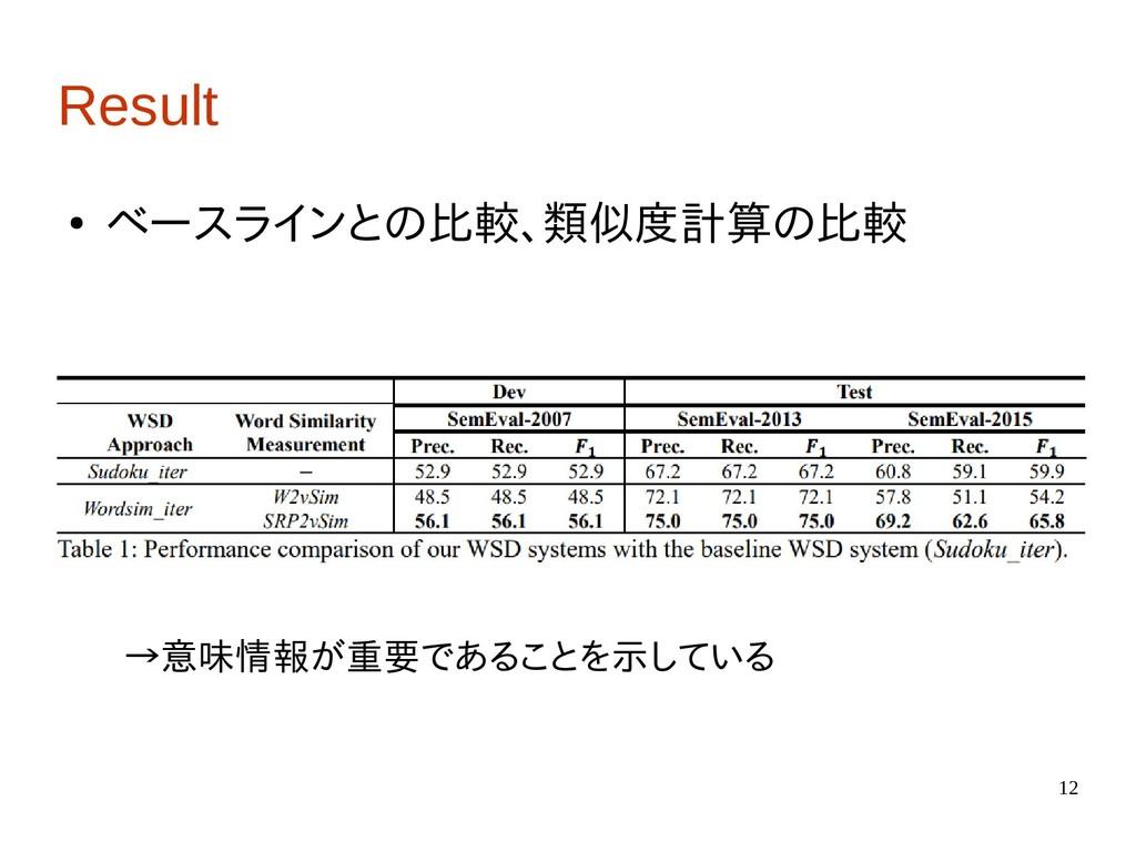 12 Result ● ベースラインとの比較、類似度計算の比較 →意味情報が重要であることを示...