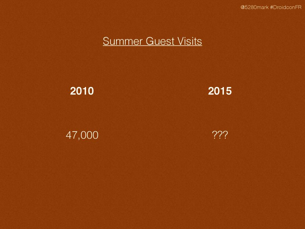 @5280mark #DroidconFR 2010 2015 47,000 ??? Summ...
