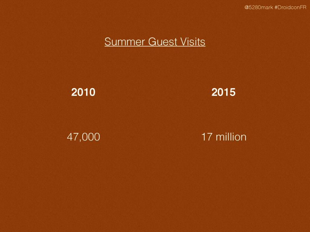 @5280mark #DroidconFR 2010 2015 47,000 17 milli...