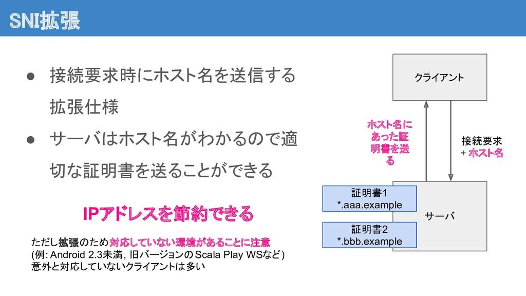SNI拡張 ● 接続要求時にホスト名を送信する 拡張仕様 ● サーバはホスト名がわかるので適...