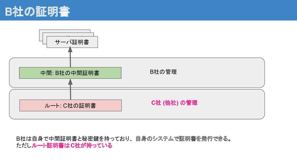 B社の証明書 サーバ証明書 中間: B社の中間証明書 ルート: C社の証明書 サーバ証明書 ...