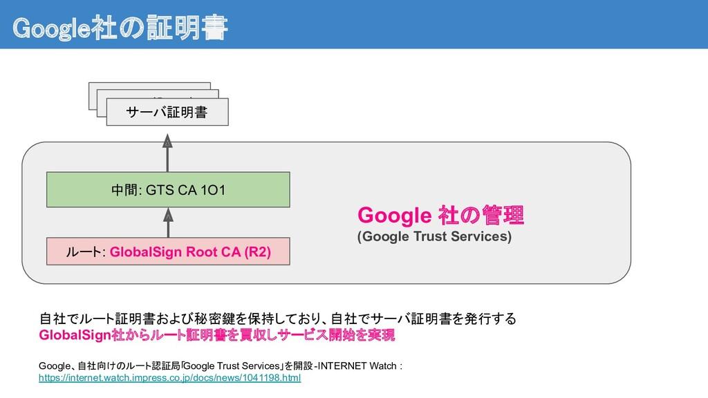 Google社の証明書 サーバ証明書 中間: GTS CA 1O1 ルート: GlobalS...