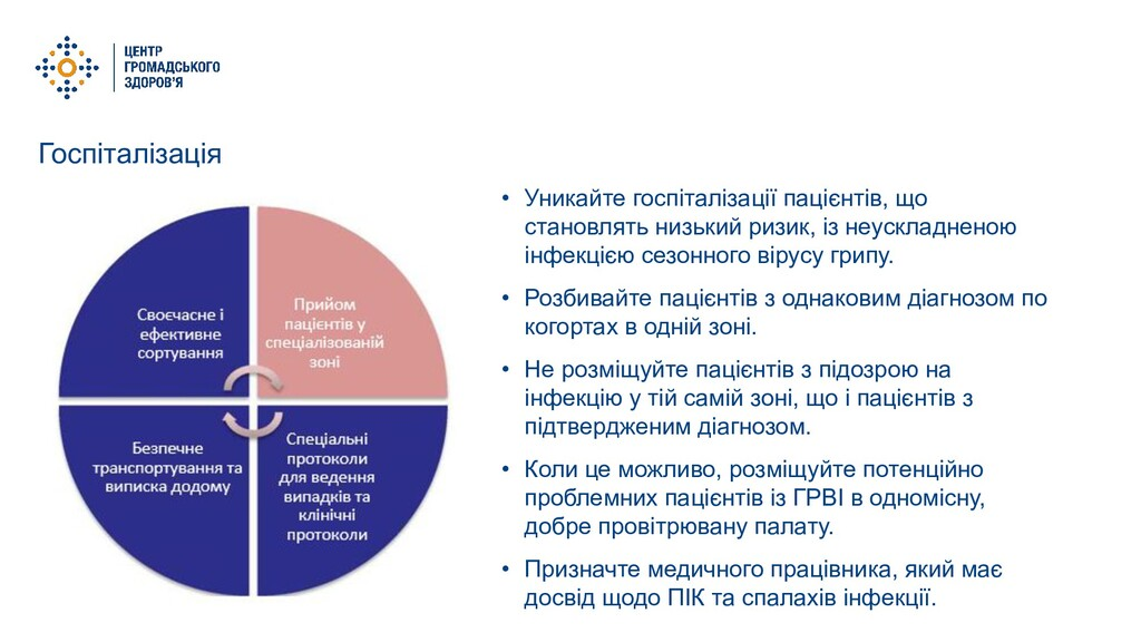 Госпіталізація • Уникайте госпіталізації пацієн...