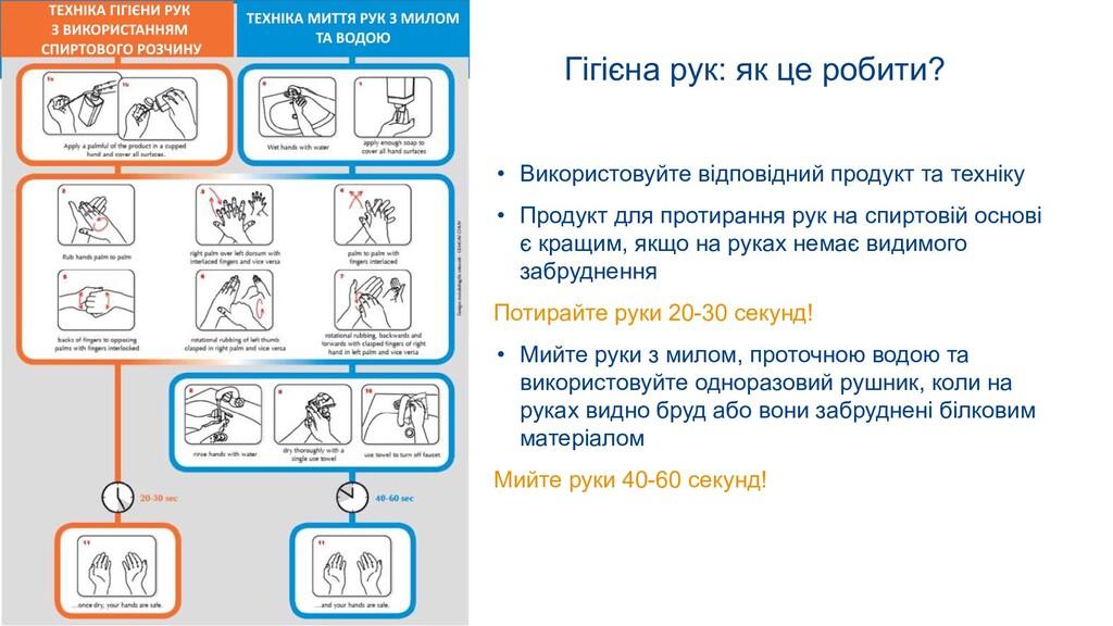 Гігієна рук: як це робити? • Використовуйте від...
