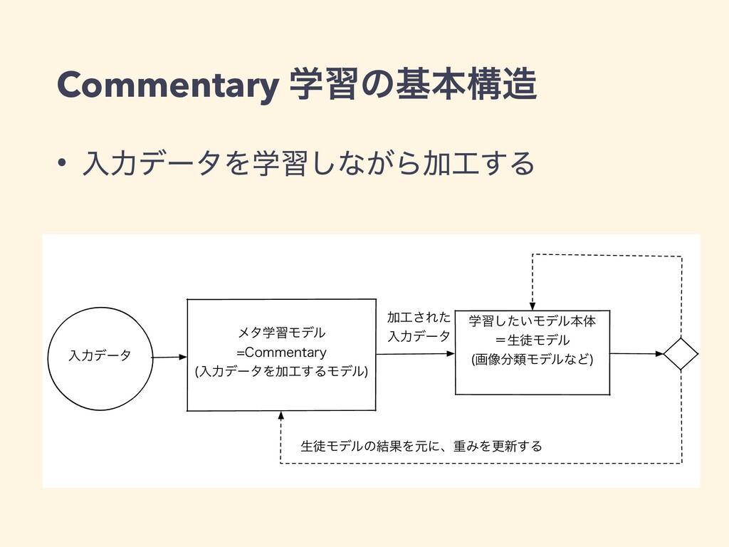 Commentary ֶशͷجຊߏ • ೖྗσʔλΛֶश͠ͳ͕ΒՃ͢Δ ֶश͍ͨ͠Ϟσϧຊ...