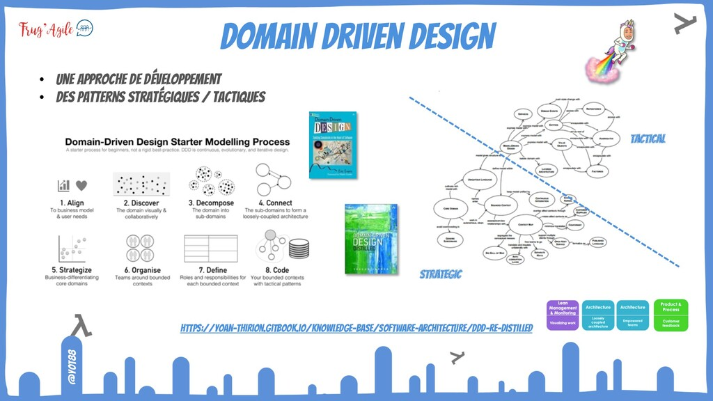 @yot88 Domain driven design • Une approche de d...