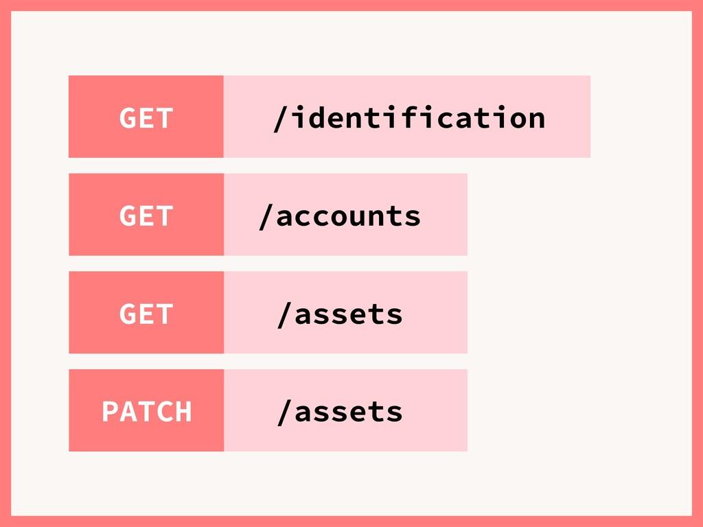 GET /identification GET /accounts GET /assets P...