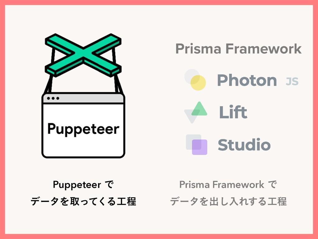 PuppeteerͰ σʔλΛऔͬͯ͘Δఔ Prisma FrameworkͰ σʔ...