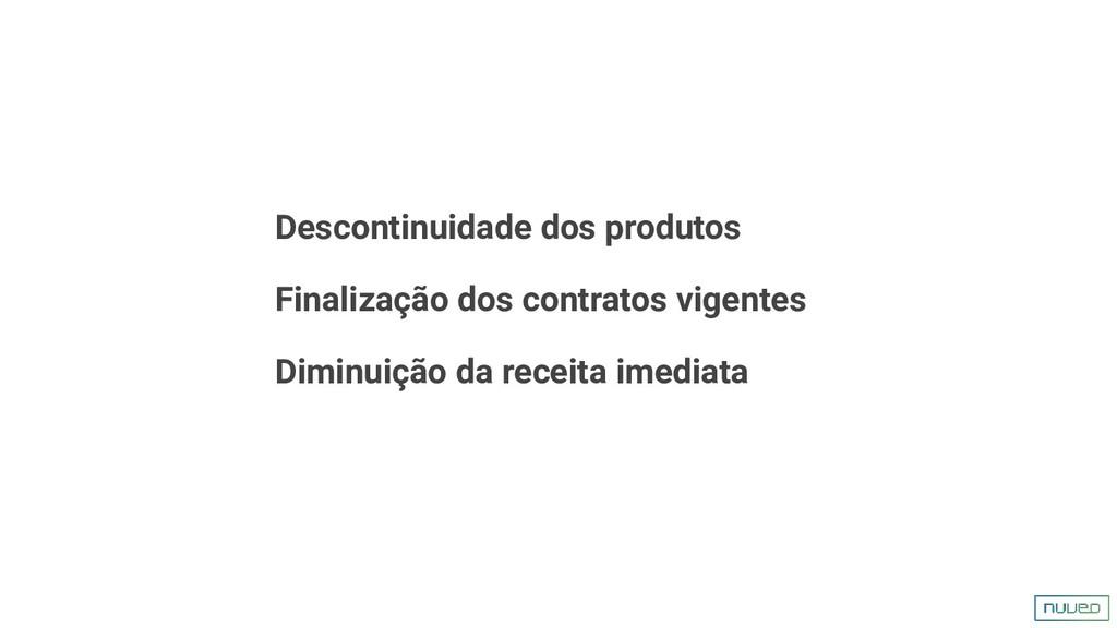 Descontinuidade dos produtos Finalização dos co...