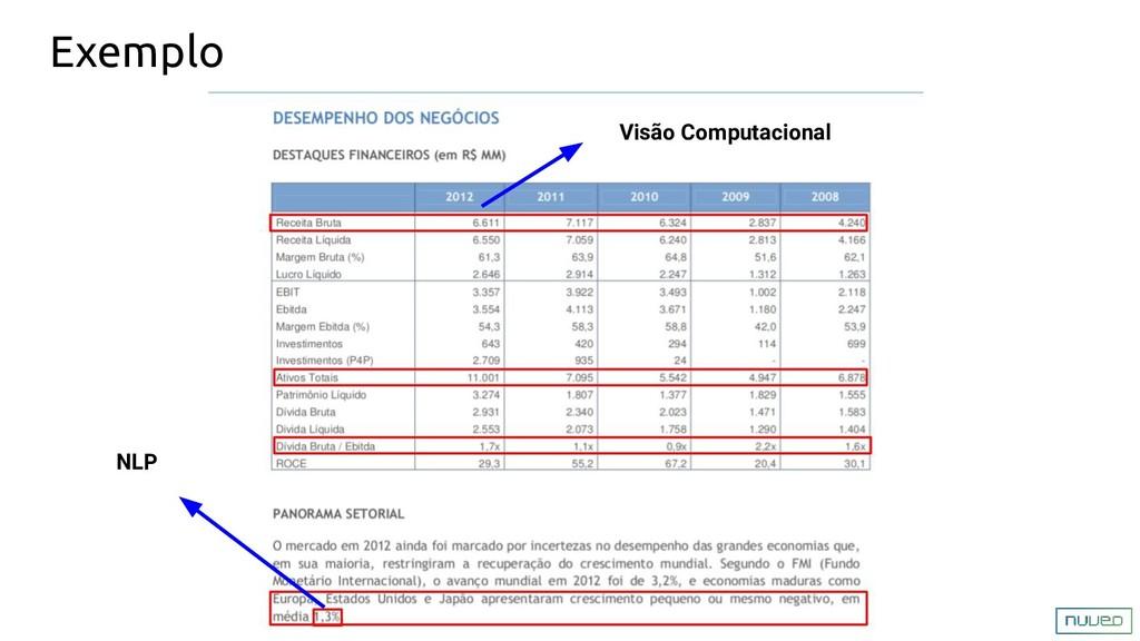 Exemplo Visão Computacional NLP