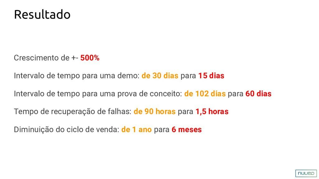 Resultado Crescimento de +- 500% Intervalo de t...