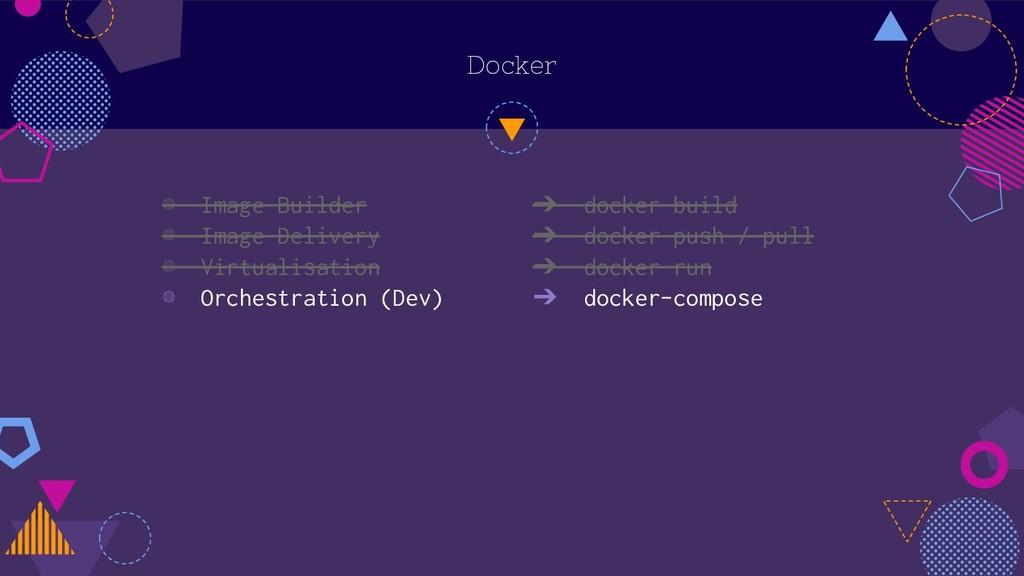 Docker ◍ Image Builder ◍ Image Delivery ◍ Virtu...
