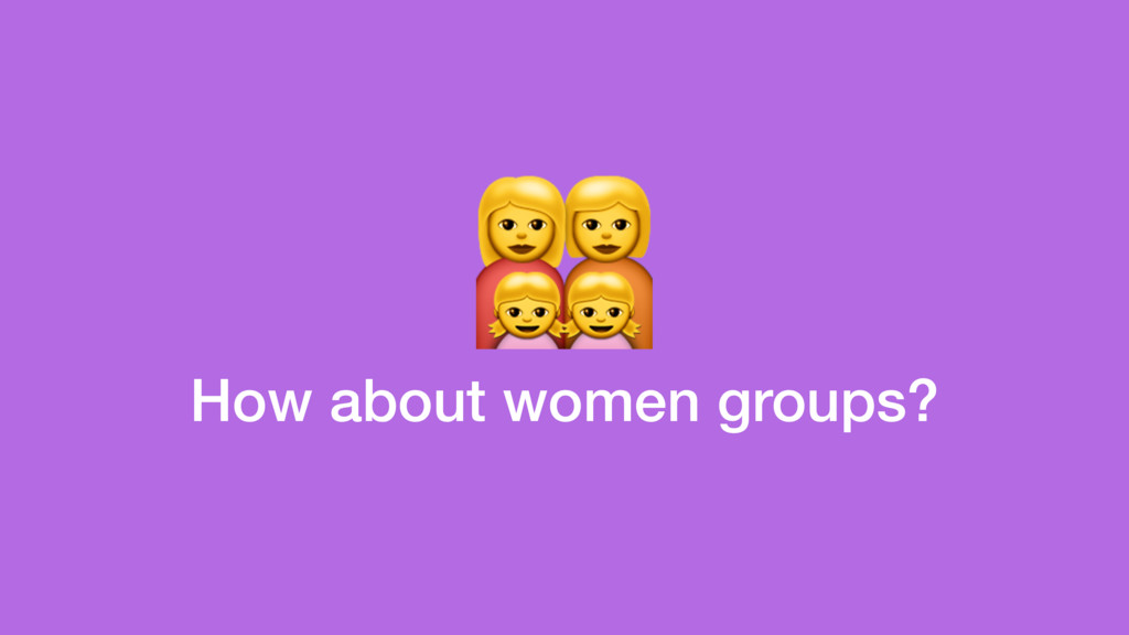 How about women groups? %