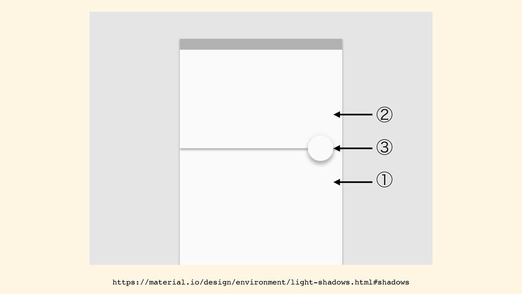 https://material.io/design/environment/light-sh...