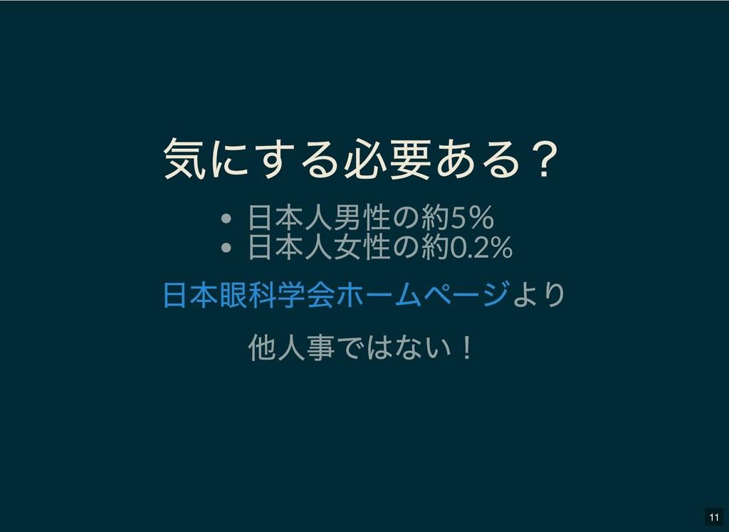 気にする必要ある? 気にする必要ある? 日本人男性の約5 % 日本人女性の約0.2% より 他...