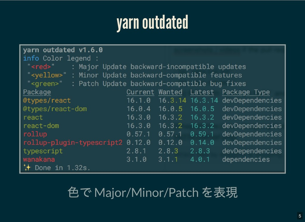 yarn outdated yarn outdated 色で Major/Minor/Patc...