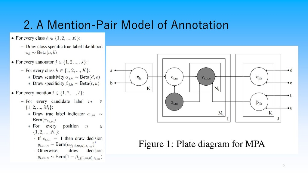 2. A Mention-Pair Model of Annotation 5