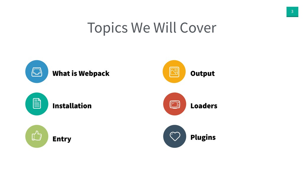 3 Topics We Will Cover What is Webpack Entry In...