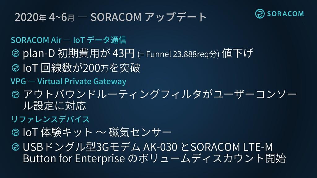 2020年 4~6月 ― SORACOM アップデート SORACOM Air ― IoT デ...