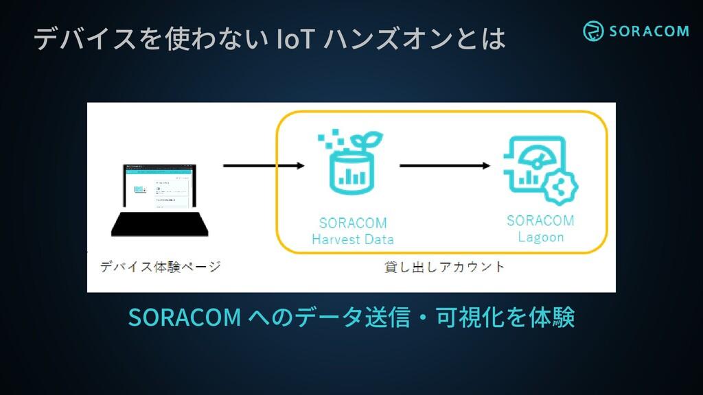 SORACOM へのデータ送信・可視化を体験 デバイスを使わない IoT ハンズオンとは
