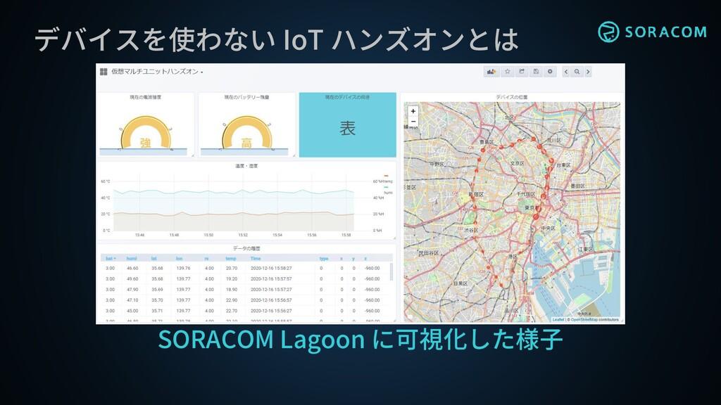 SORACOM Lagoon に可視化した様子 デバイスを使わない IoT ハンズオンとは