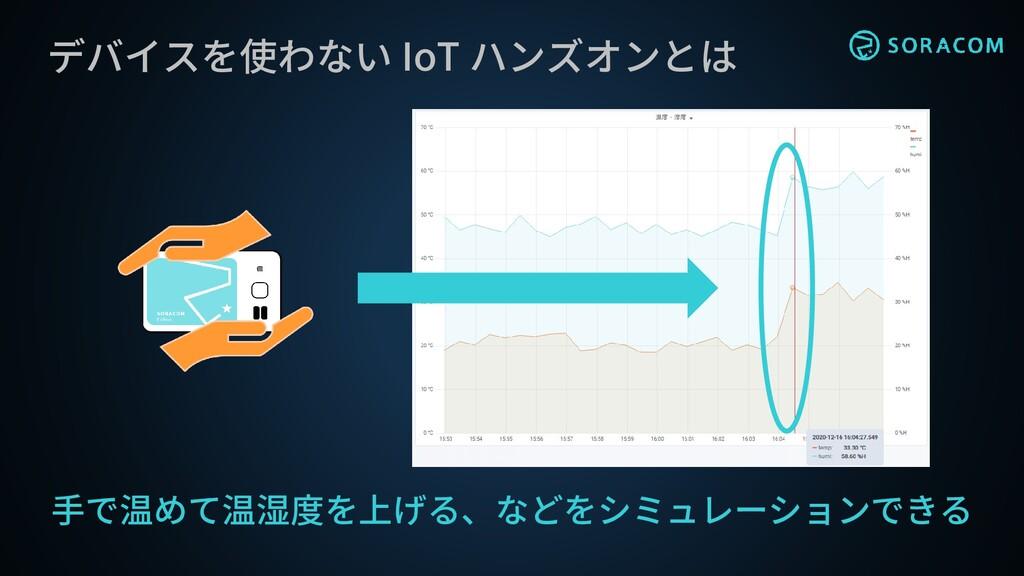 手で温めて温湿度を上げる、などをシミュレーションできる デバイスを使わない IoT ハンズオン...