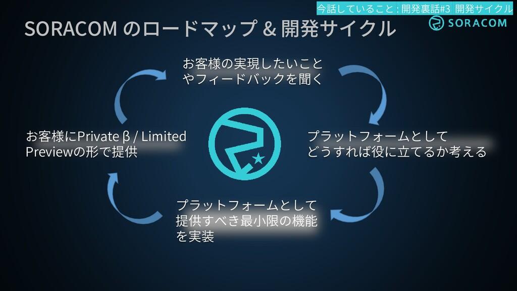 今話していること : 開発裏話#3 開発サイクル SORACOM のロードマップ & 開発サイ...