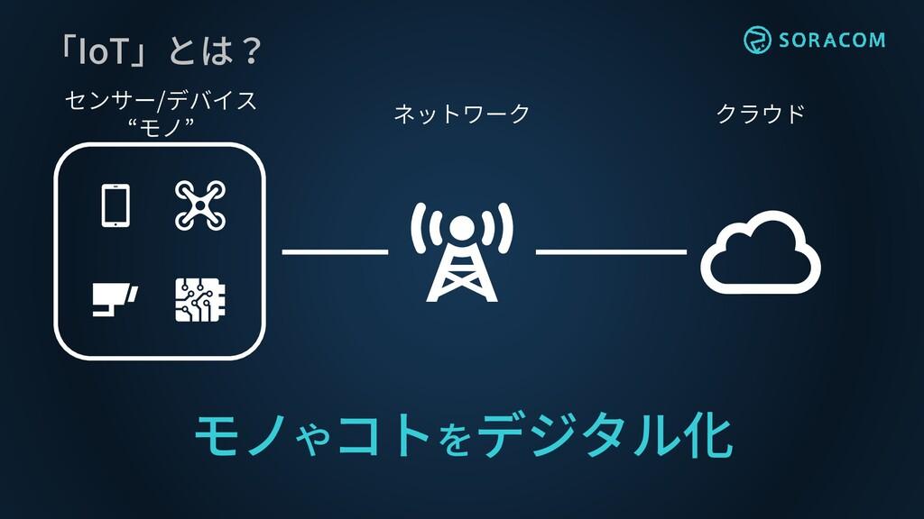 """クラウド ネットワーク センサー/デバイス """"モノ"""" 「IoT」とは? モノやコトをデジタル化"""
