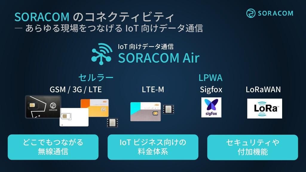 SORACOM のコネクティビティ ― あらゆる現場をつなげる IoT 向けデータ通信 IoT...