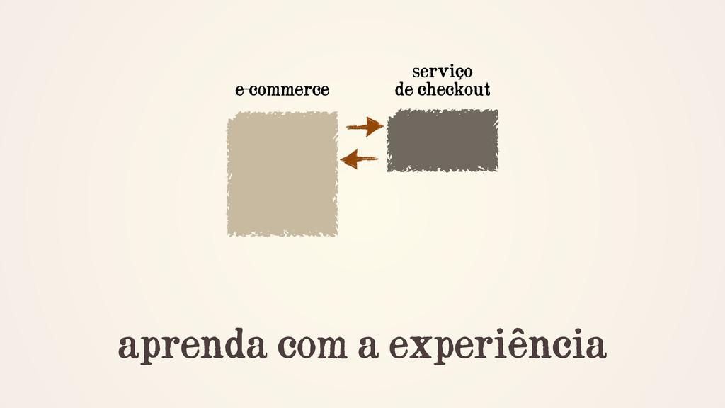 aprenda com a experiência e-commerce serviço de...