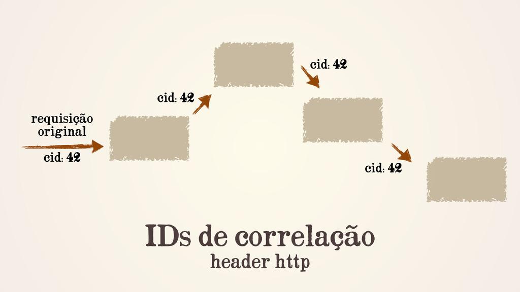 IDs de correlação header http cid: 42 cid: 42 c...