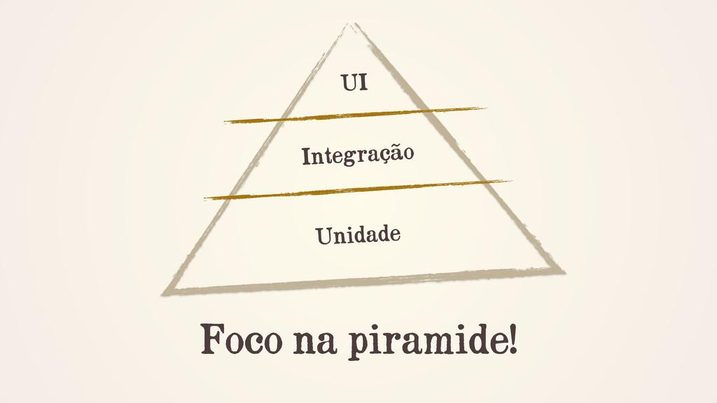 UI Integração Unidade Foco na piramide!