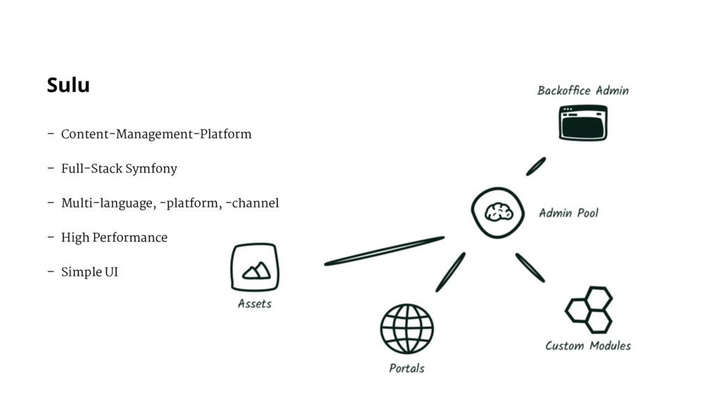 Sulu – Content-Management-Platform – Full-Stack...