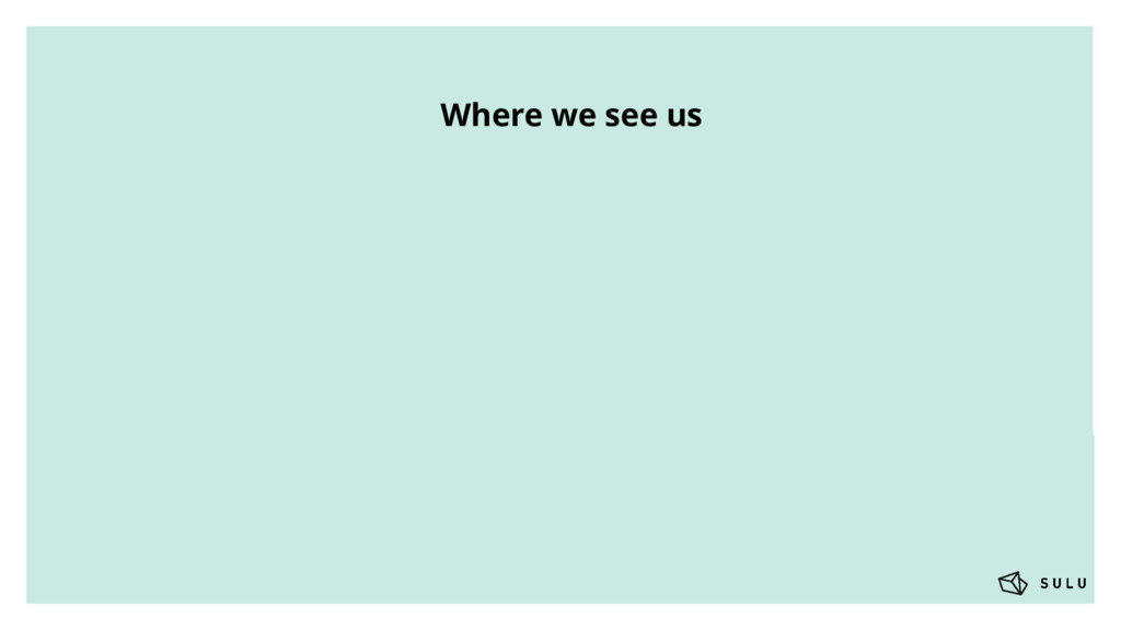 Where we see us –