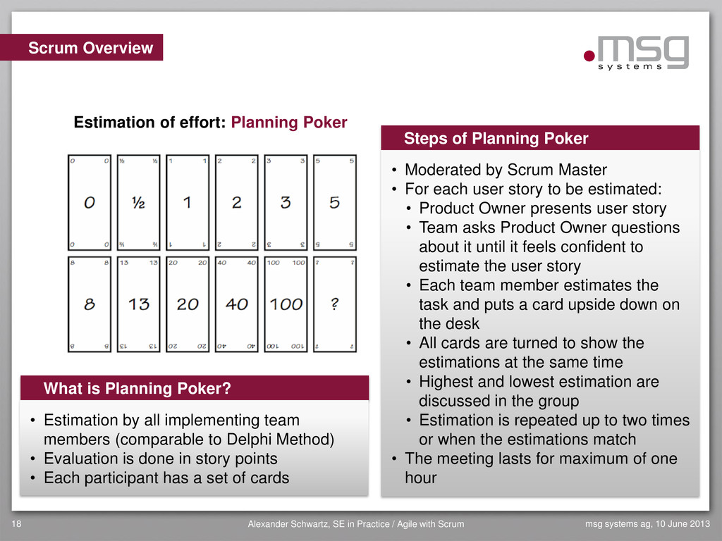 Scrum Overview What is Planning Poker? Steps of...