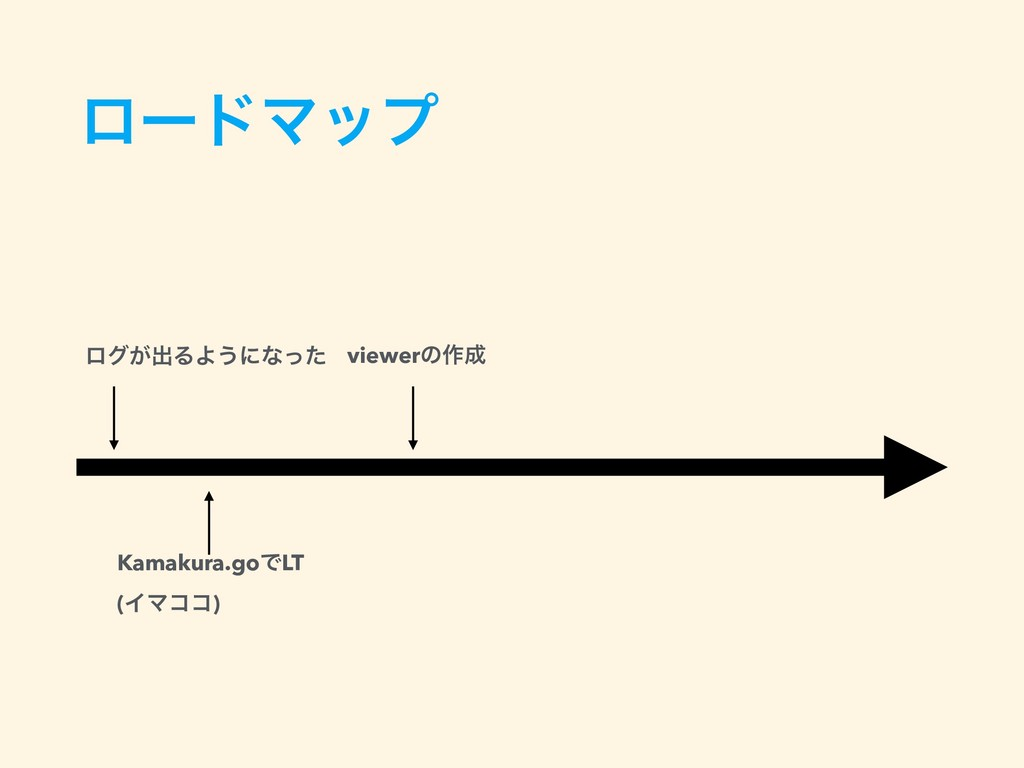 ϩʔυϚοϓ ϩά͕ग़ΔΑ͏ʹͳͬͨ Kamakura.goͰLT (ΠϚίί) viewer...