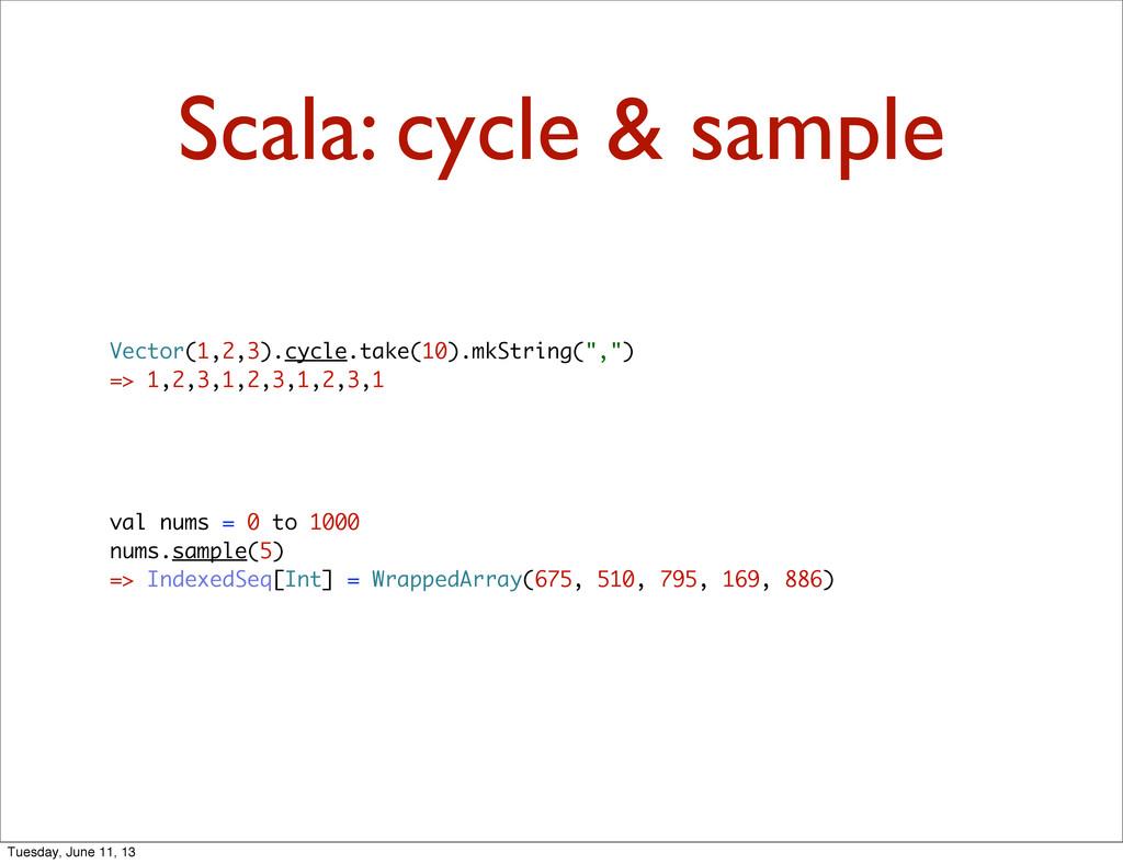 Scala: cycle & sample Vector(1,2,3).cycle.take(...