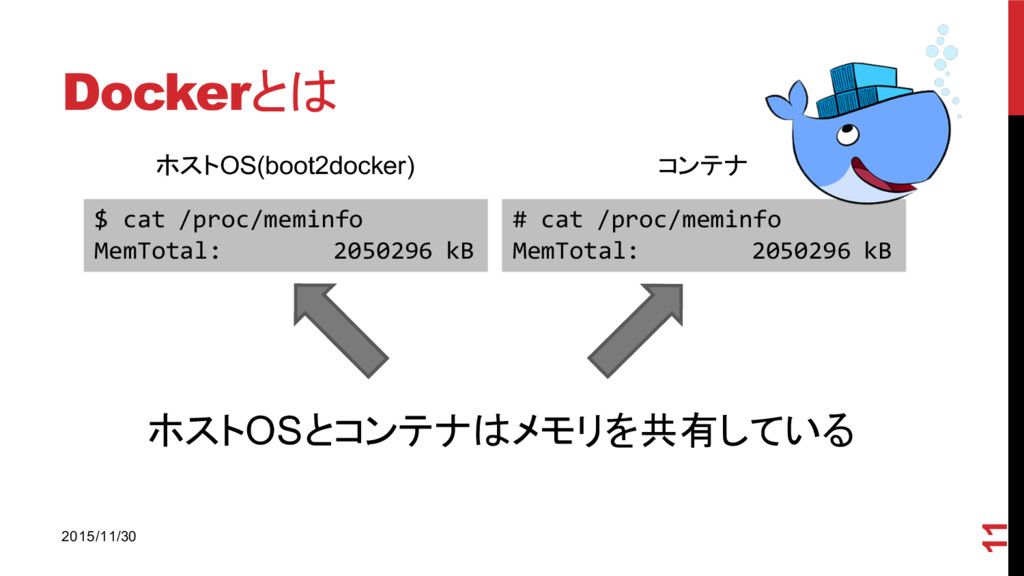 Dockerとは 2015/11/30 11 $  cat  /proc/meminfo Me...