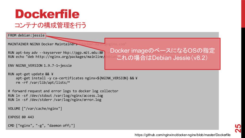 Dockerfile コンテナの構成管理を行う 25 FROM debian:jessie ...