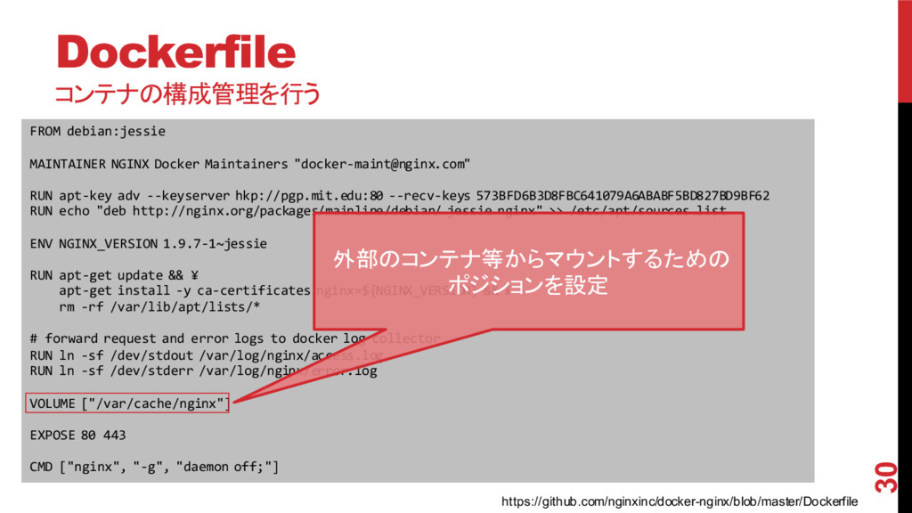Dockerfile コンテナの構成管理を行う 2015/11/30 30 FROM deb...