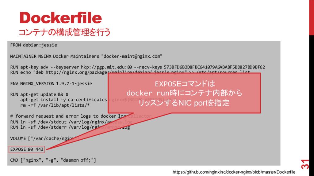 Dockerfile コンテナの構成管理を行う 2015/11/30 31 FROM deb...