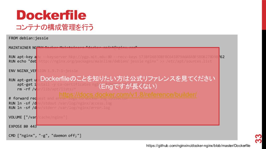 Dockerfile コンテナの構成管理を行う 2015/11/30 33 FROM deb...