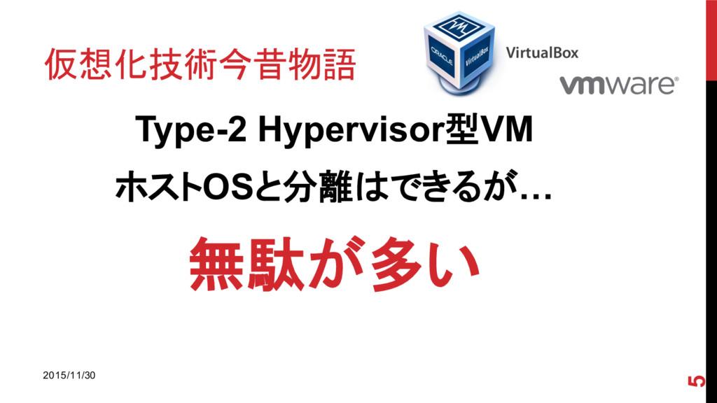 仮想化技術今昔物語 Type-2 Hypervisor型VM ホストOSと分離はできるが…...