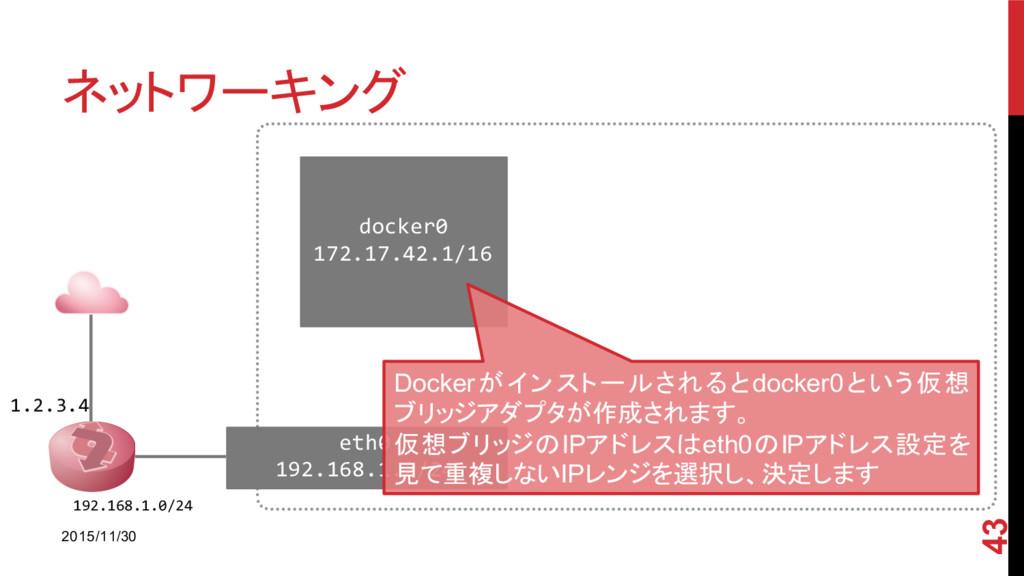 ネットワーキング 2015/11/30 43 1.2.3.4 192.168.1.0/24 e...