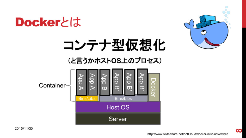 Dockerとは コンテナ型仮想化 (と言うかホストOS上のプロセス) 2015/11/30 ...