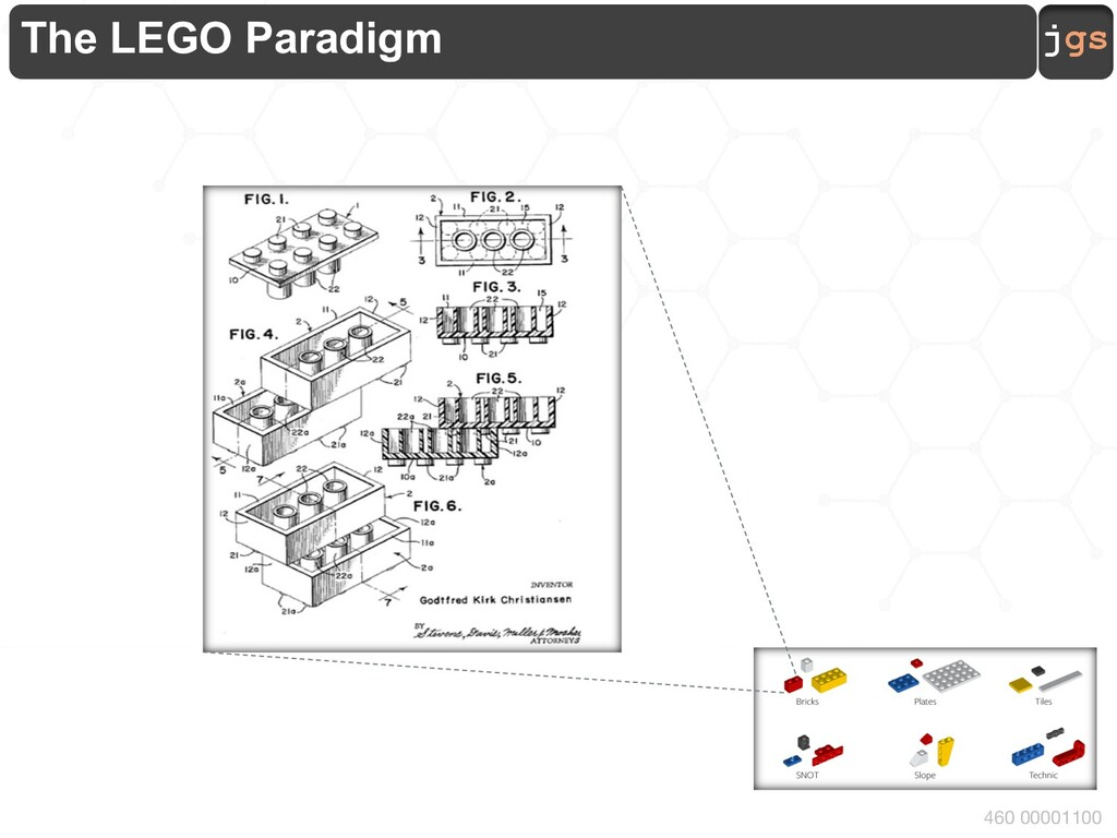 jgs 460 00001100 The LEGO Paradigm