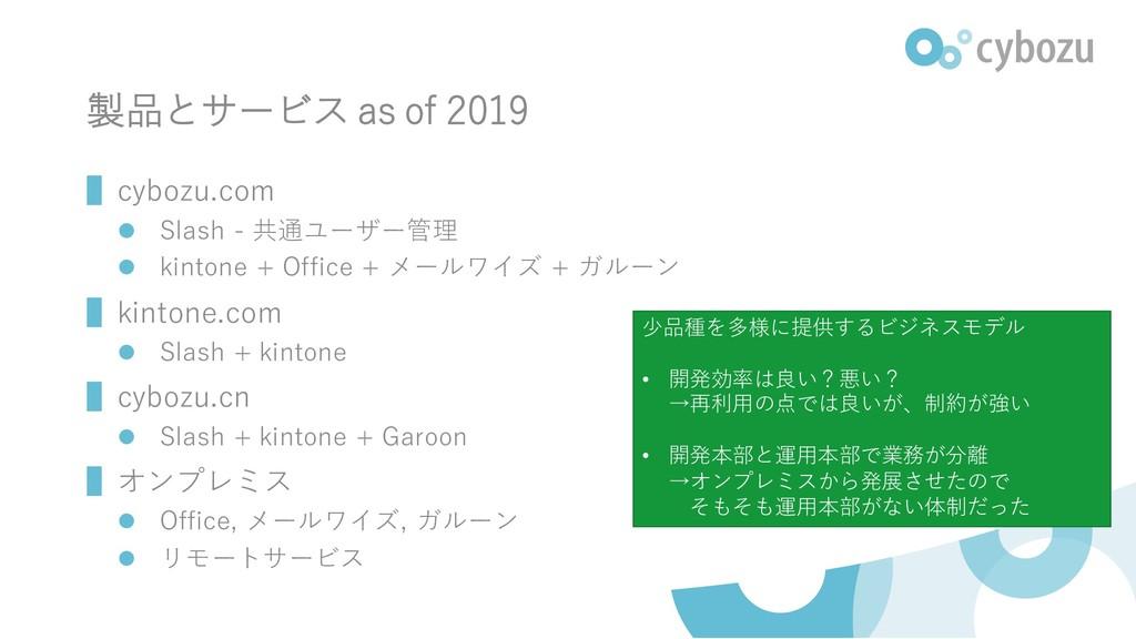 製品とサービス as of 2019 ▌cybozu.com ⚫ Slash - 共通ユーザー...