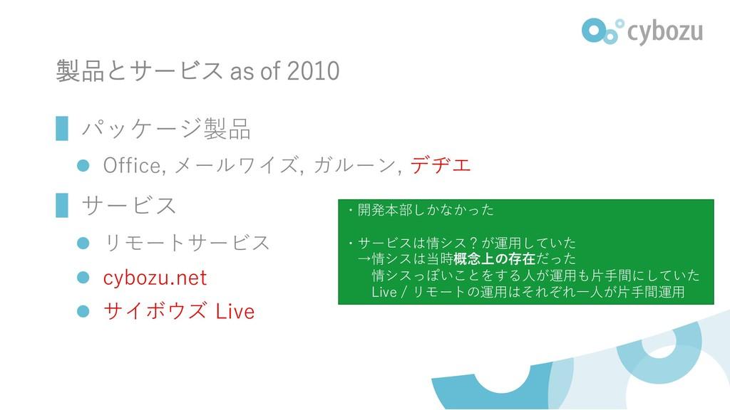 製品とサービス as of 2010 ▌パッケージ製品 ⚫ Office, メールワイズ, ガ...